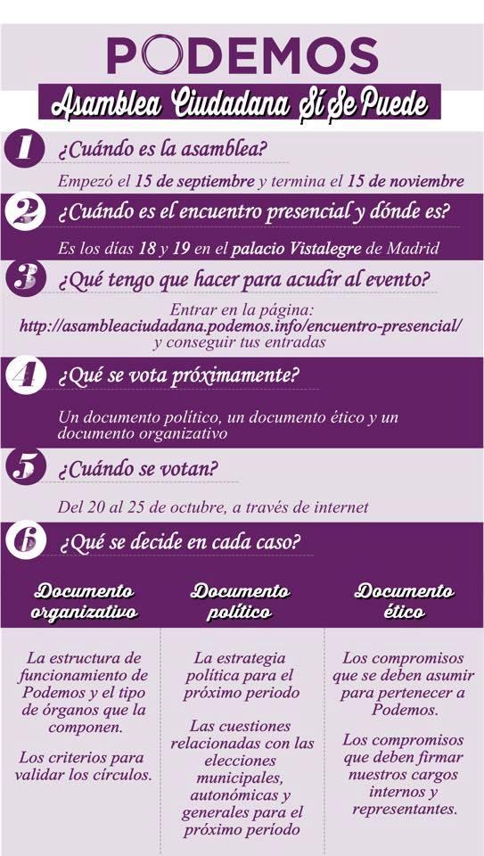"""Asamblea """"Sí se puede"""" –"""