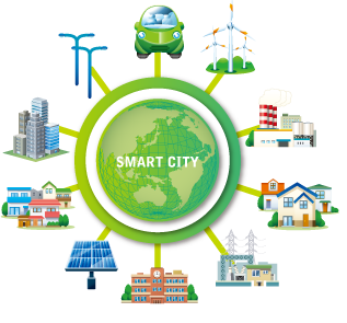 Smart city o Ciudad Inteligente 3