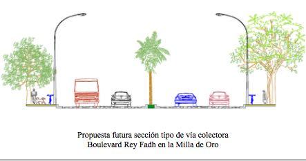 El futuro Boulevard Rey Fahd en la Milla de Oro